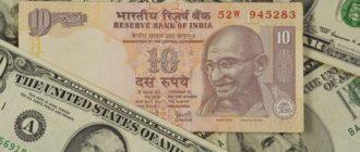 dollar-rupee