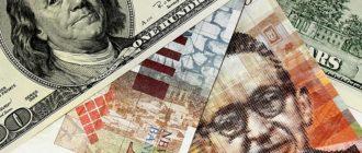 Dollar - shekel