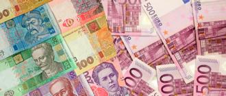 EUR/AUH
