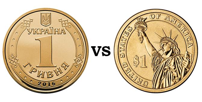 USD vs UAH